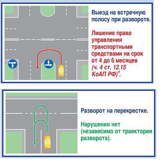 Правила разворота на т перекрестке