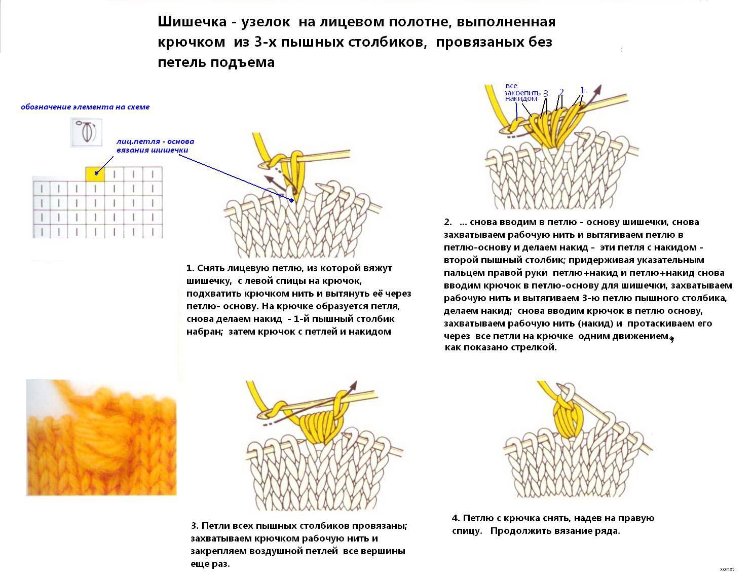 Вязание спицами рисунка шишечка