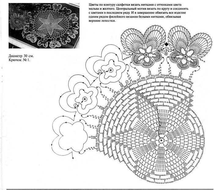 Вязание крючком салфеток крючком схемы и описание ажурных салфеток