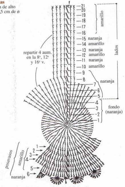 Вязание крючком как соединить воздушные петли в круг