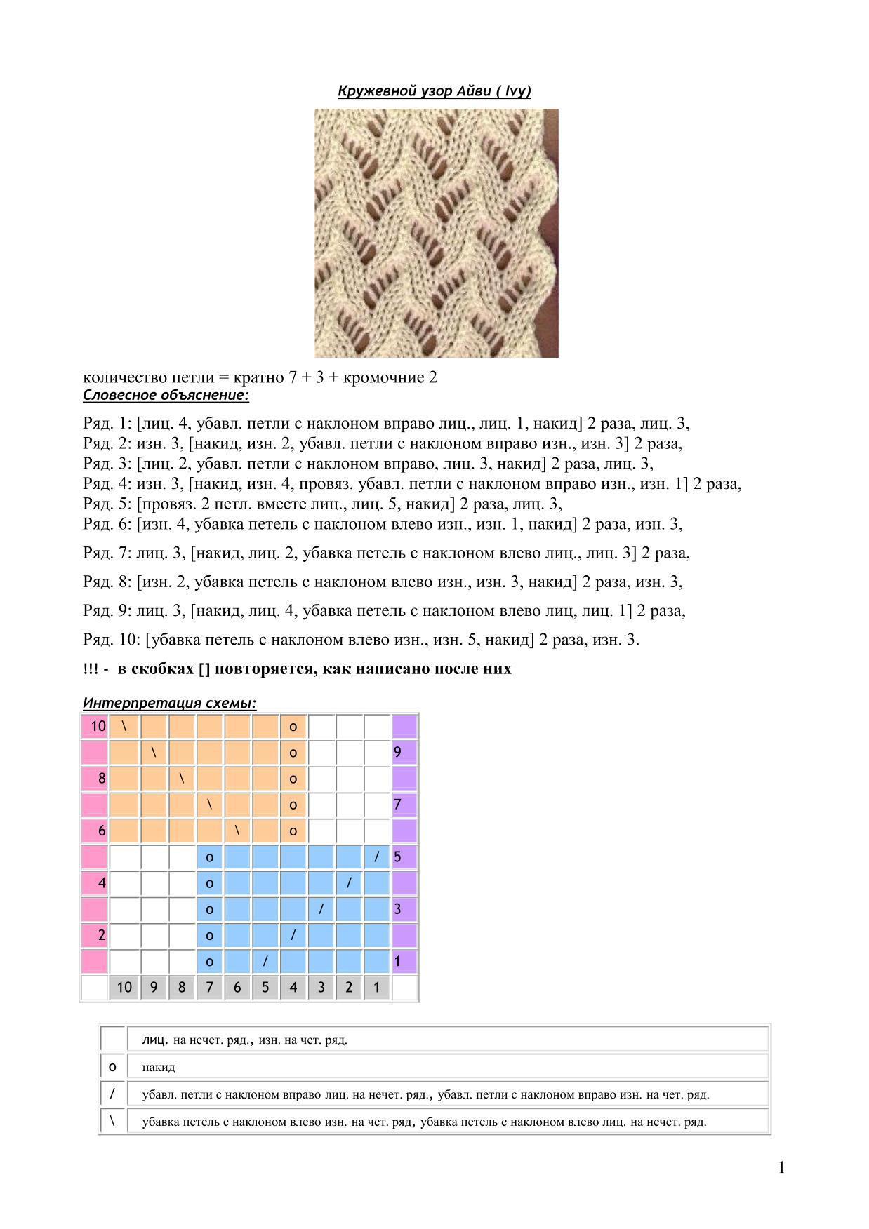 Рисовая вязка спицами схема описание фото