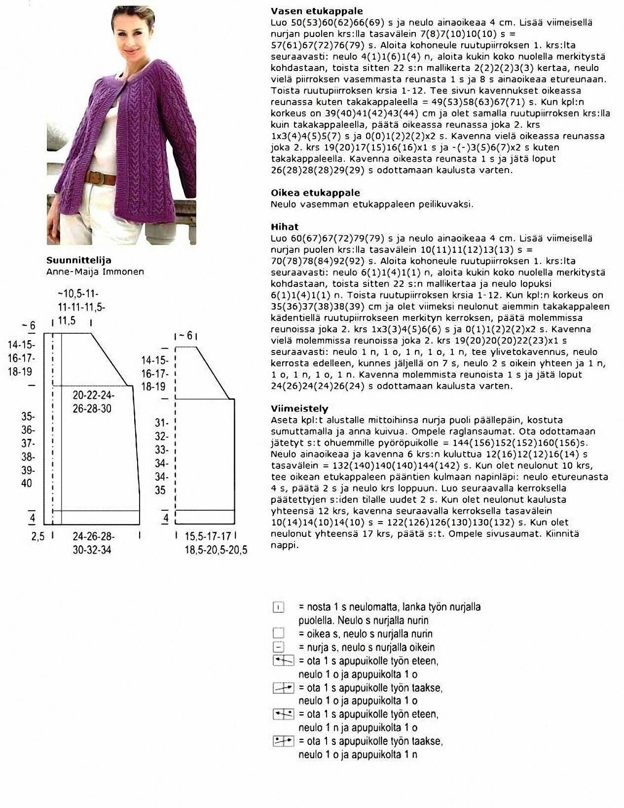 Вязание жакетов с рукавом реглан спицами