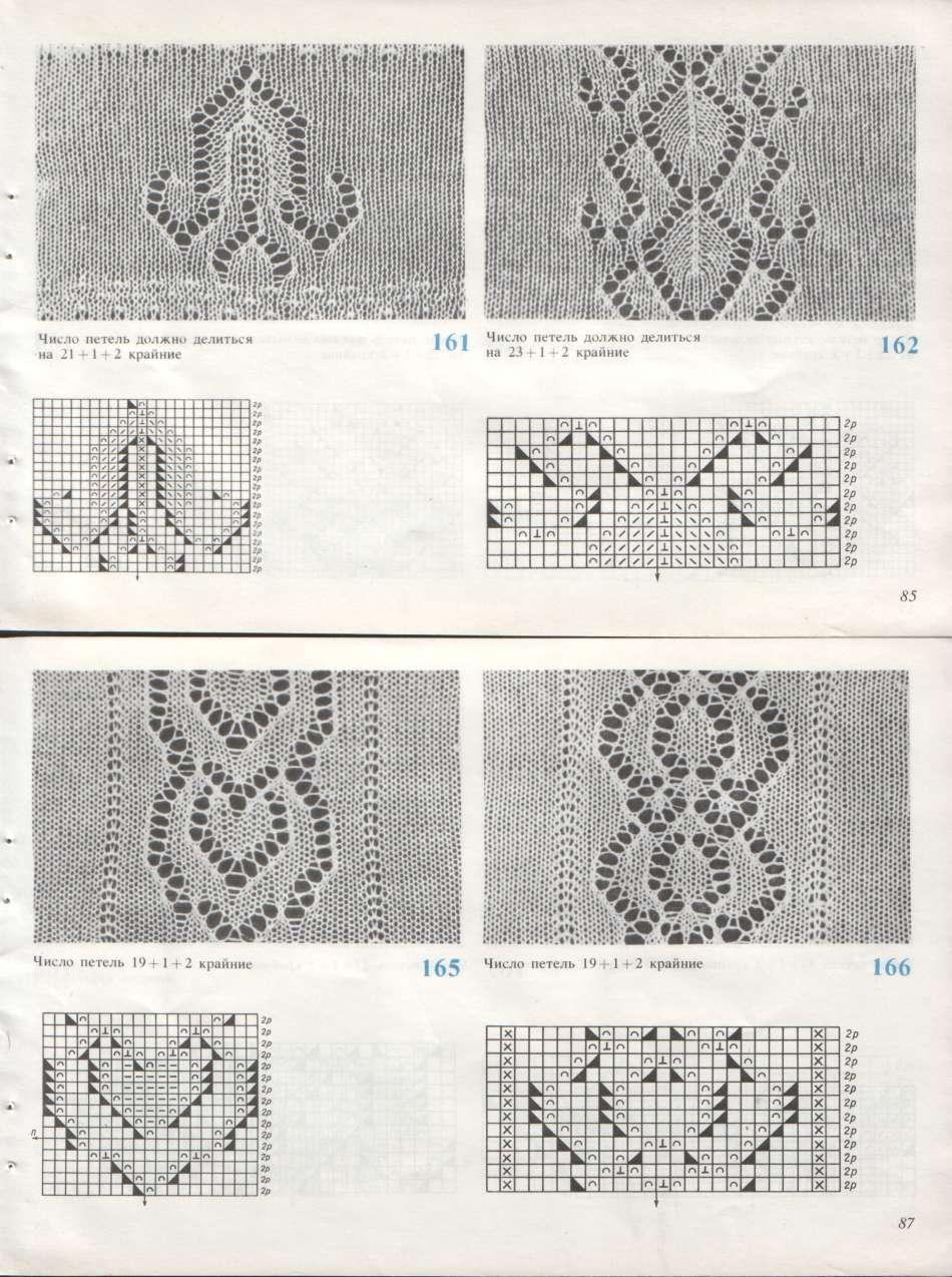 Вязание классических узоров спицами
