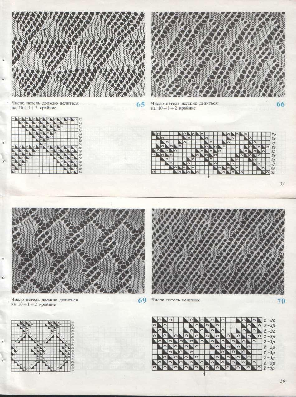 схемы и модели вязания на машине
