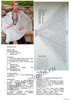 Накидки спицами со схемами и описанием фото