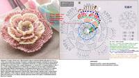 вязаные цветы крючком с описанием и схемами - Сделай сам!