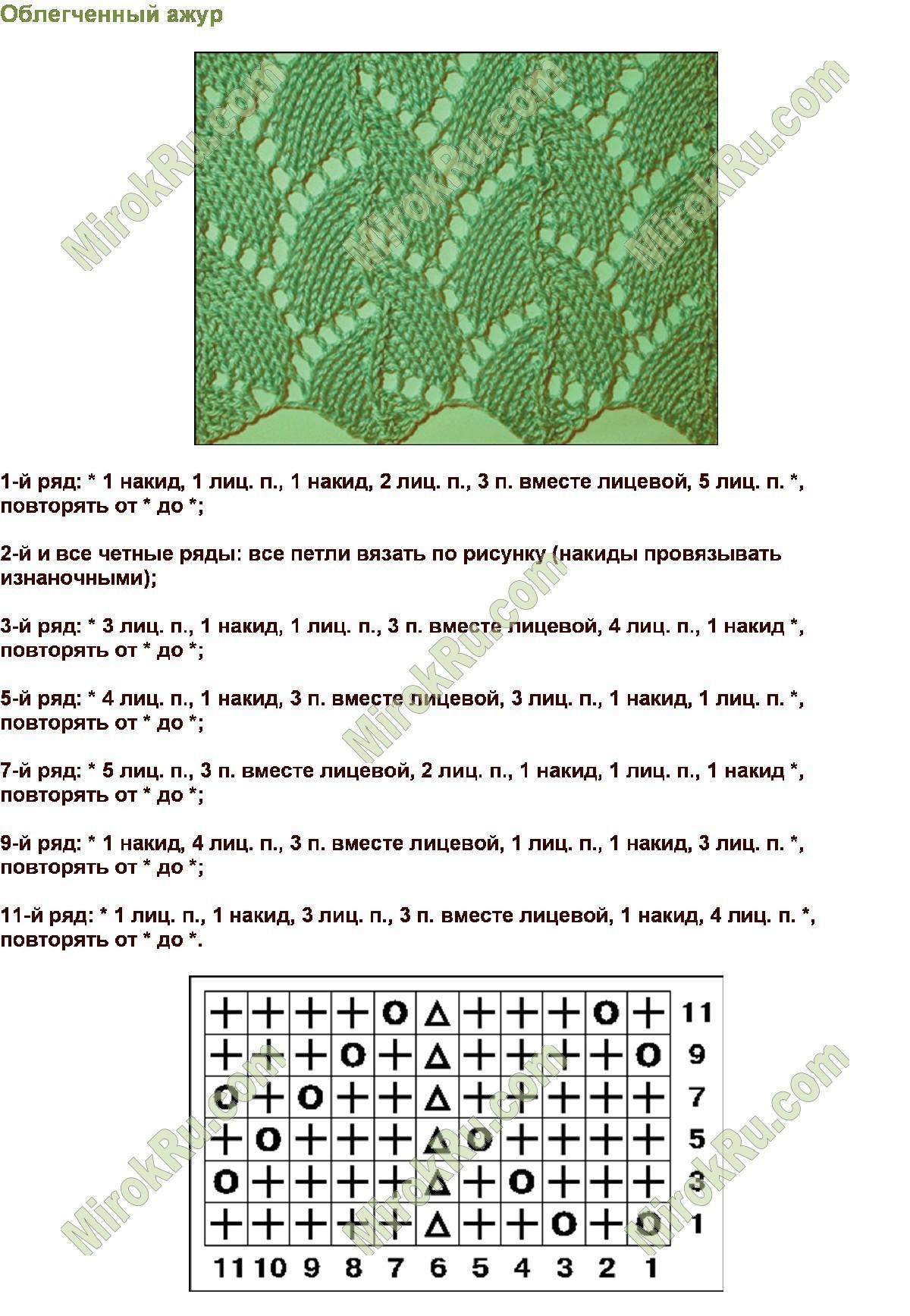 Рисунок ажурного вязания спицами с описанием и схемами