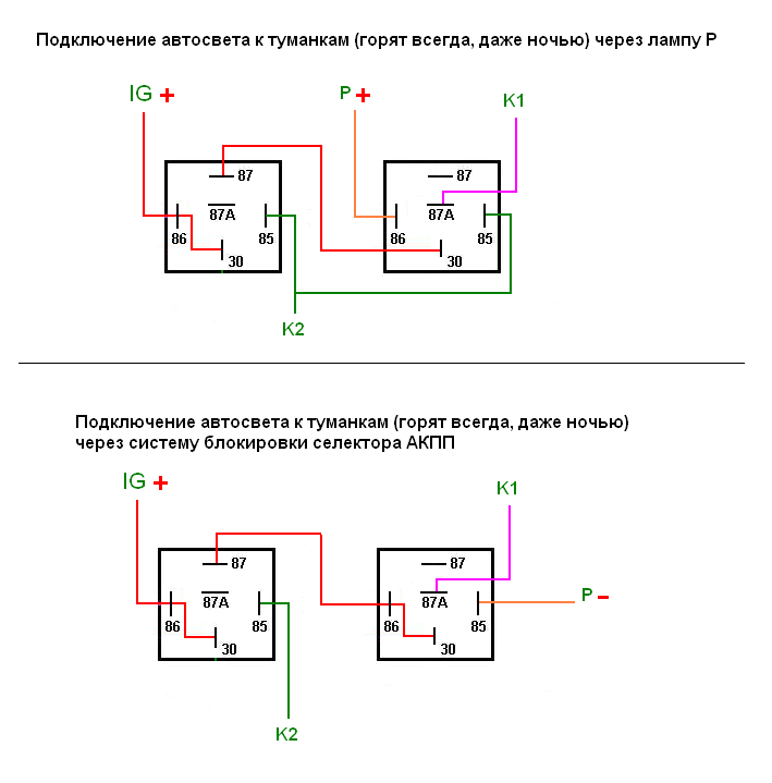 Схема включения о p у